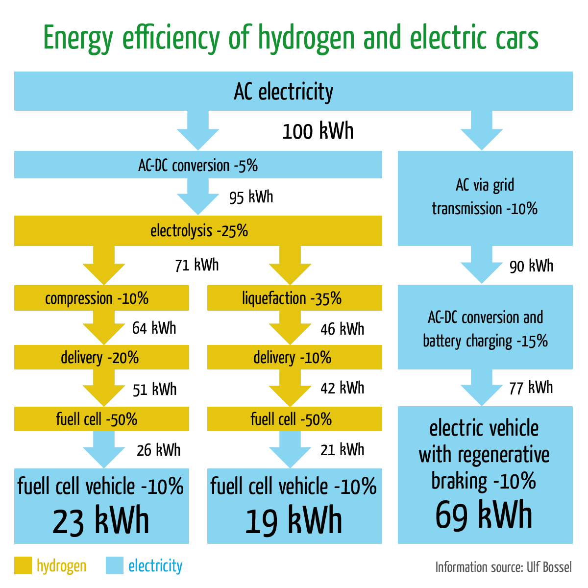http://ecars-now.wdfiles.com/local--files/why%3Asuper-ecocar/hydrogencar.png